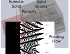 压铸孔缺陷系列—通过工艺参数控制(74) (939播放)