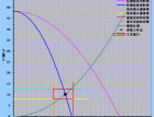 PQ运用常见问题探讨(64) (650播放)