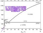 铝硅合金金相与铸造性能(一)(41) (986播放)