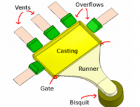 扇形浇注系统细节设计(24) (2932播放)