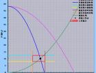 压铸工艺之PQ—3工具实例分析(20) (1341播放)