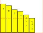浇注系统设计—综合篇(4) (1242播放)