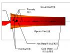 缺陷孔的分析和控制—孔的缘起(82) (974播放)