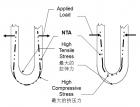 缺陷孔的分析和控制—铸件设计(84) (459播放)