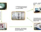PVD涂层在压铸行业的应用(永聚)(110) (707播放)