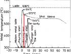 金属液的热量流失(116) (1111播放)