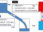 模具温度场设计-基础篇(124) (1094播放)