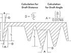 压铸件的技术要求-脱模斜度(148) (753播放)
