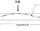 通过NTA分析缩孔(152)