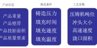 冷室压铸工艺系列-1提领(157) (595播放)