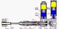 冷室压铸工艺系列-3铸造条件-a铸造压力和静态压力(159) (655播放)