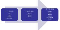 冷室压铸工艺系列-产品信息(158) (534播放)