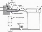 冷室压铸工艺系列-4工艺参数-b冲头大小(163) (706播放)