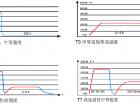 铝合金压铸件热处理(二)(166)