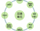 结构件压铸单元配置介绍(168) (510播放)
