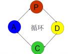 压铸生产成本控制-PDCA循环(191) (189播放)