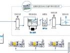 压铸行业脱模剂废液净化再利用解决方案(220) (149播放)