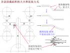 压铸件气孔缺陷产生的原因特征及具体的解决措施(五)(282) (868播放)