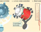 压铸件气孔缺陷的解决方法(七)(299) (439播放)