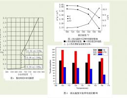 压铸件气孔缺陷产生的原因特征及具体的解决措施(