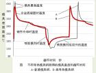 压铸件气孔缺陷产生的原因特征及具体的解决措施(十一)(314) (24播放)